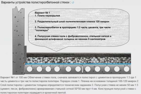 Пропорции полистирола бетона бур на 7 мм по бетону купить
