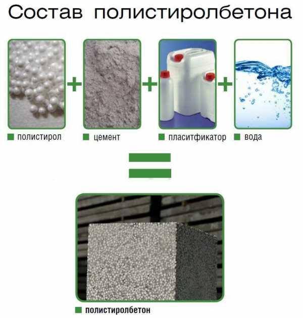 Пропорции полистирола бетона купить бетон с завода с доставкой в москве